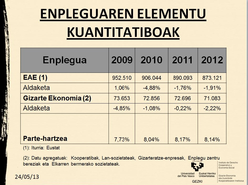 EnpleguaEAE1
